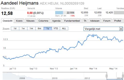 heijmans02062014