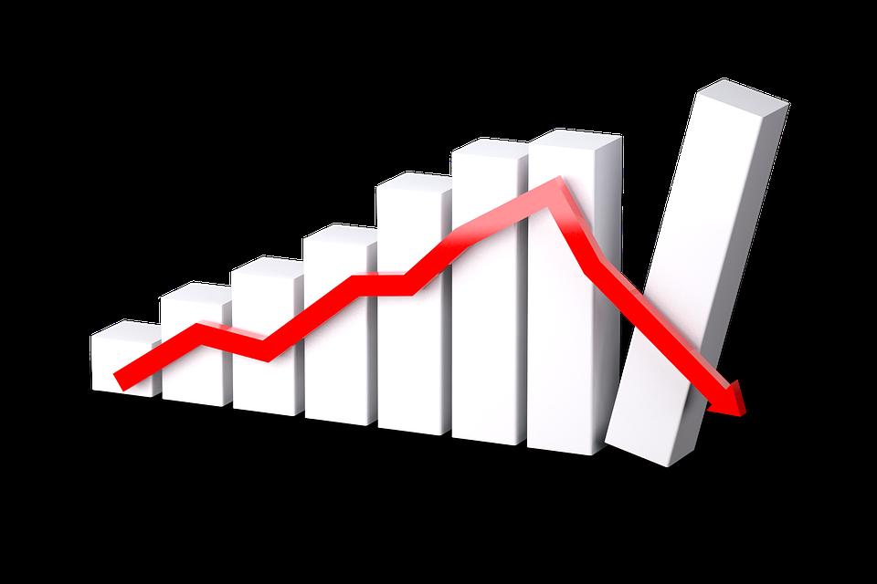 Een beurs correctie van 48%! Is de financiële crisis nu begonnen? (Lodewijk Hof)