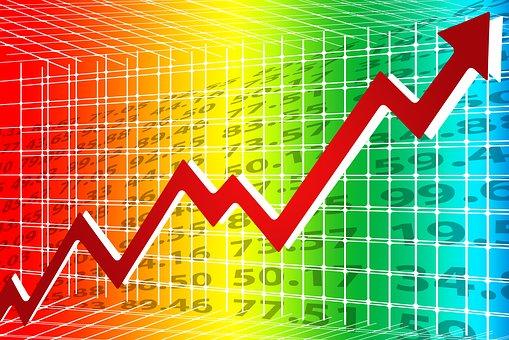 aandelen, rendement